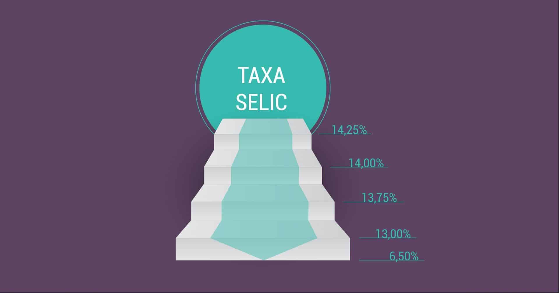Taxa Selic: o que é ?