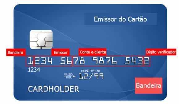 Onde fica o dígito da conta no cartão
