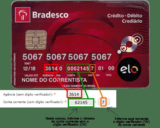 Qual dígito do cartão do Bradesco