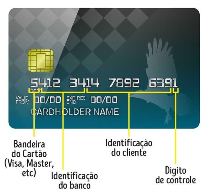 exemplo do cartão banco sicredi telefone