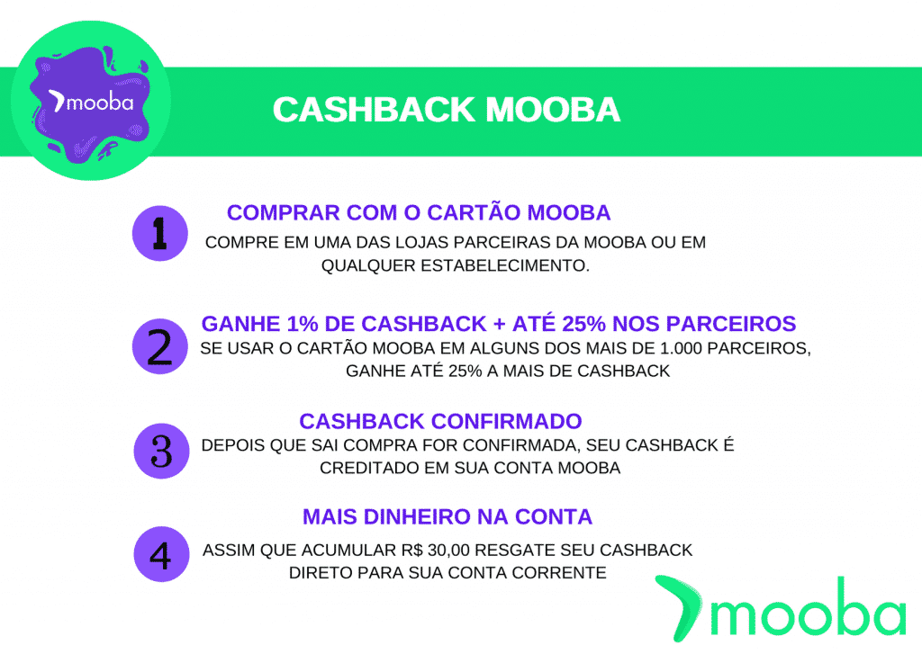Cashback Mooba